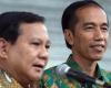 Golkar Optimis Jokowi Akan Kembali Kalahkan Prabowo di Pilpres 2019