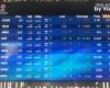 Wakaf Saham Syariah Melenggang Ke Bursa Melalui SOTS