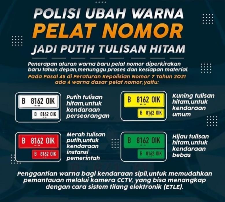 Perubahan Warna Plat Nomor Kendaraan.